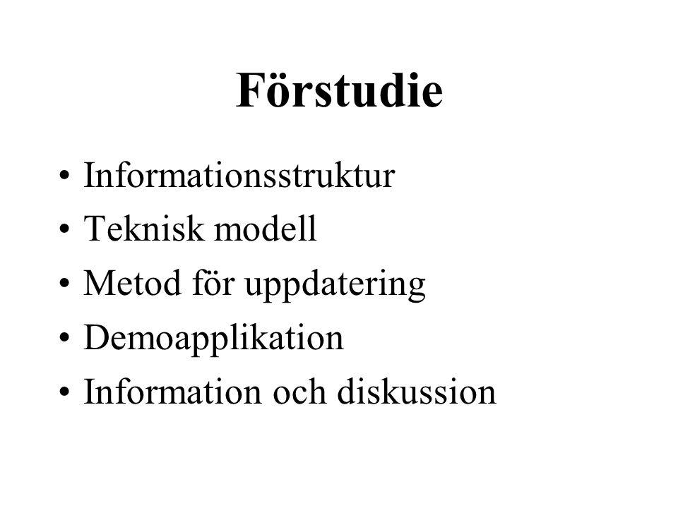 Förstudie Informationsstruktur Teknisk modell Metod för uppdatering Demoapplikation Information och diskussion