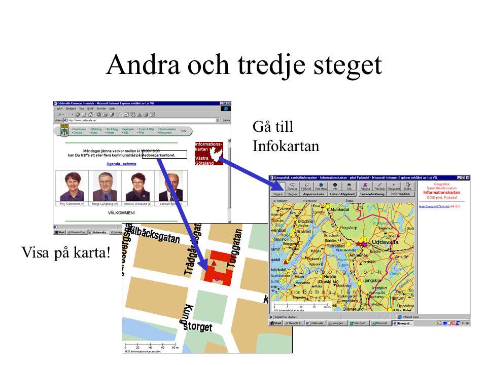 Tänkt framtida lösning, steg 3 Kart/GIS-server Internet Uppdateringar Kommun/Organisation KartförfråganKartsvar Internet Sökmotor SöksvarSökning