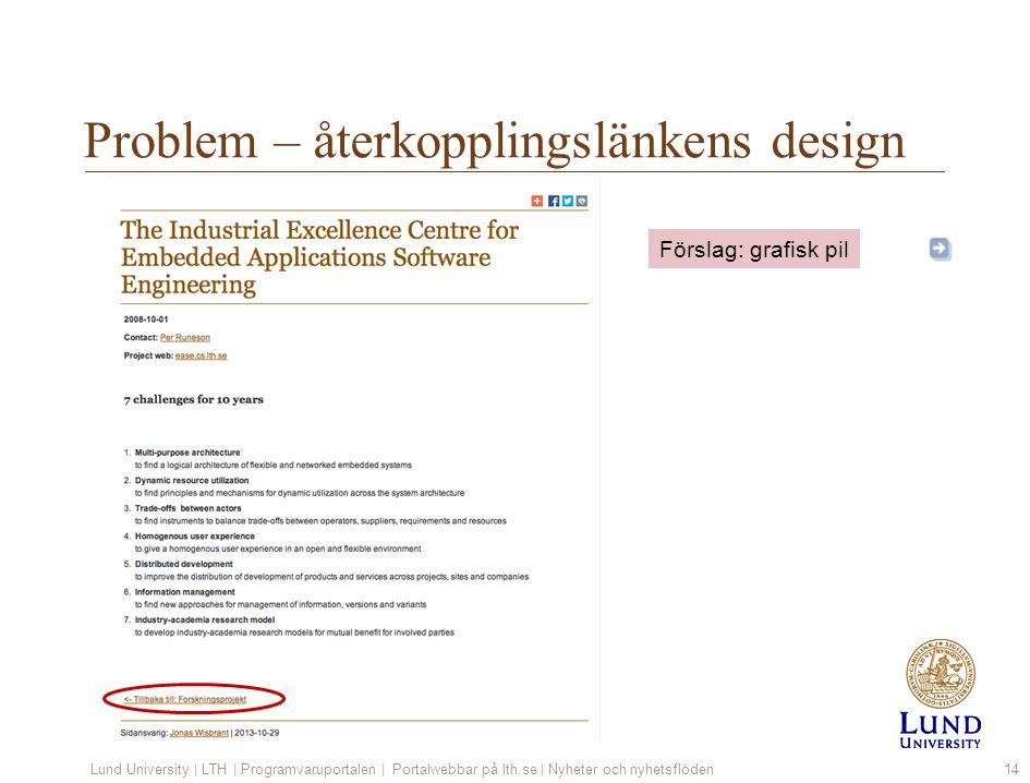 Problem – återkopplingslänkens design Lund University | LTH | Programvaruportalen | Portalwebbar på lth.se | Nyheter och nyhetsflöden14 Förslag: grafi