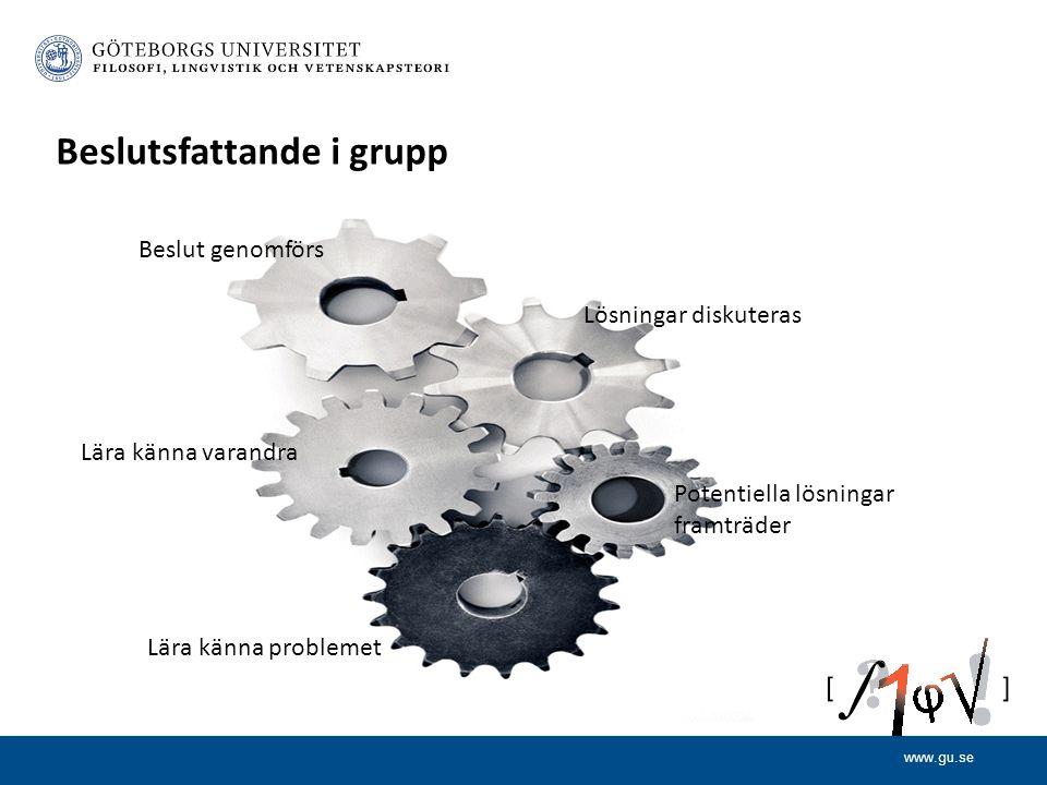 www.gu.se Beslutsfattande i grupp Lära känna varandra Lösningar diskuteras Potentiella lösningar framträder Beslut genomförs Lära känna problemet