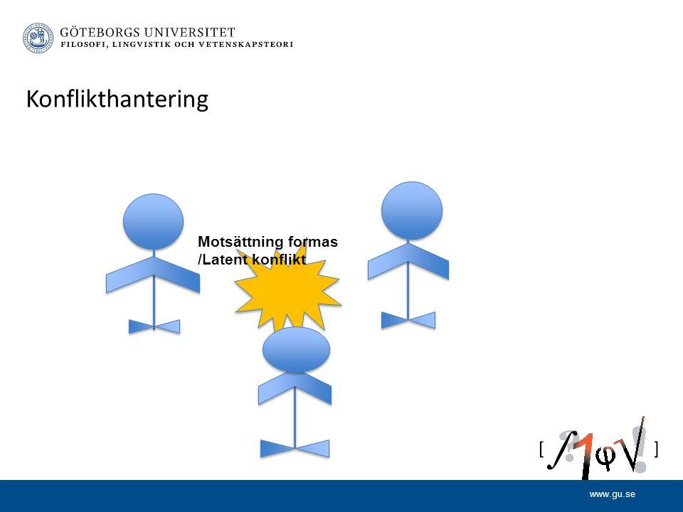 www.gu.se Konflikthantering Motsättning formas /Latent konflikt