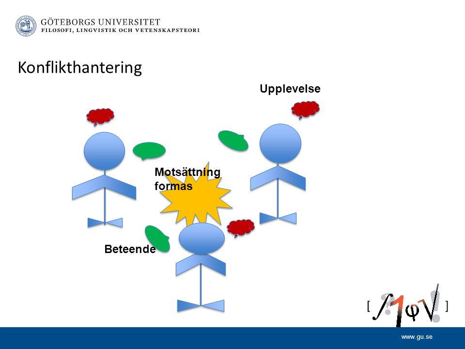 www.gu.se Konflikthantering Motsättning formas Upplevelse Beteende