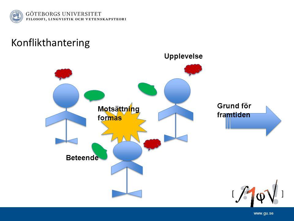 www.gu.se Konflikthantering Motsättning formas Upplevelse Beteende Grund för framtiden