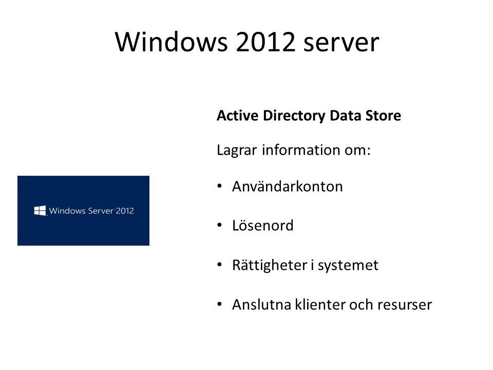 Windows 2012 server Active Directory Data Store Lagrar information om: Användarkonton Lösenord Rättigheter i systemet Anslutna klienter och resurser