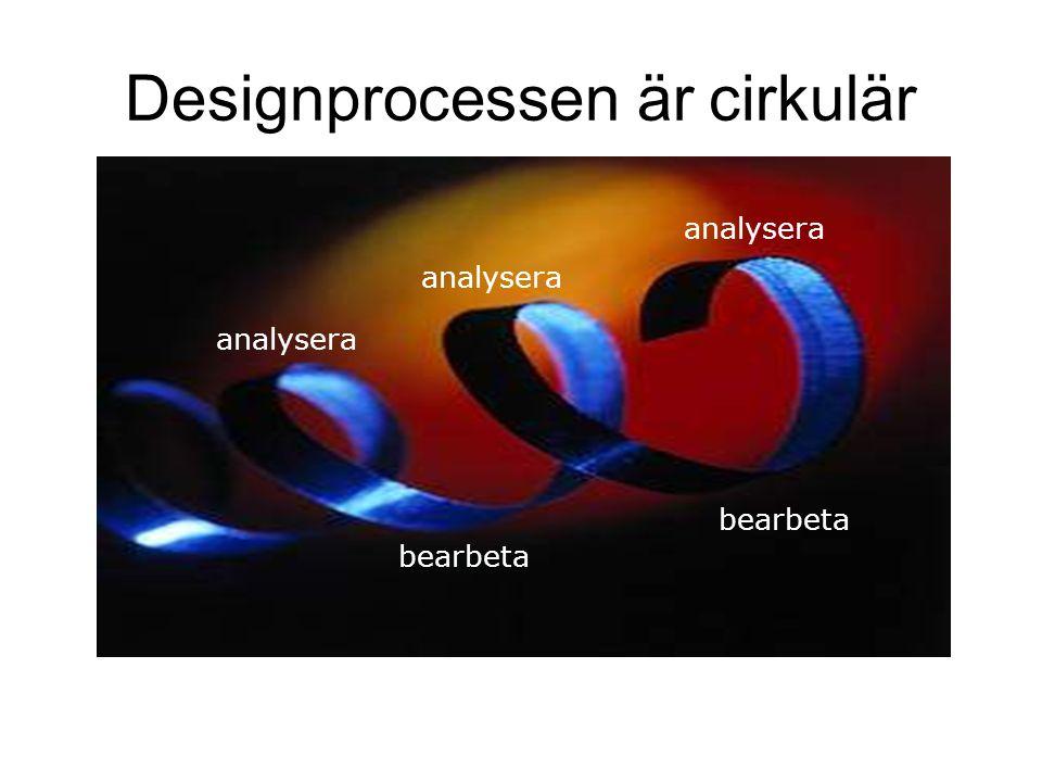 Designprocessen är cirkulär analysera bearbeta analysera