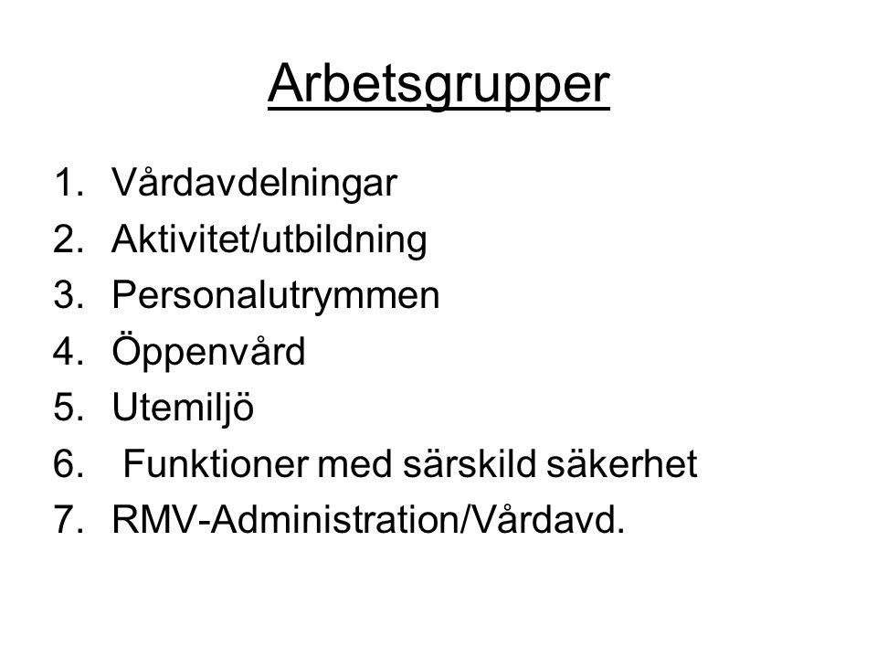 Arbetsgrupper 1.Vårdavdelningar 2.Aktivitet/utbildning 3.Personalutrymmen 4.Öppenvård 5.Utemiljö 6.