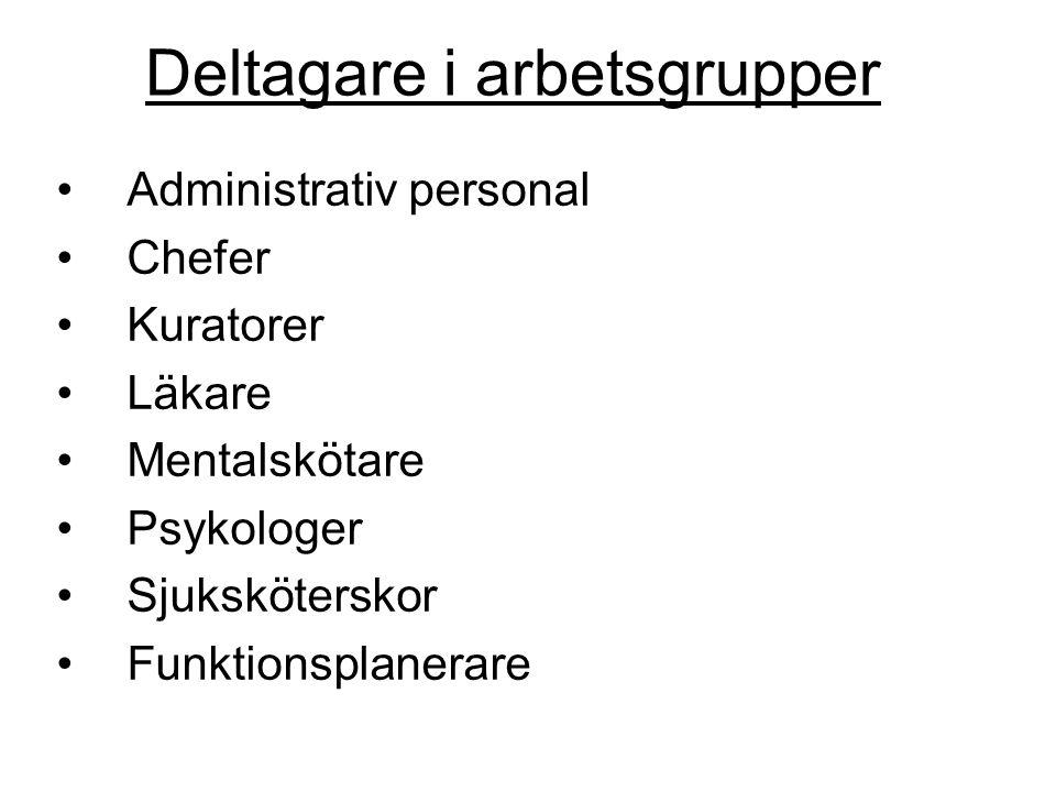Deltagare i arbetsgrupper Administrativ personal Chefer Kuratorer Läkare Mentalskötare Psykologer Sjuksköterskor Funktionsplanerare