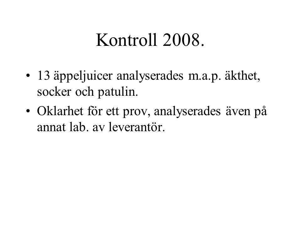 Kontroll 2008. 13 äppeljuicer analyserades m.a.p. äkthet, socker och patulin. Oklarhet för ett prov, analyserades även på annat lab. av leverantör.