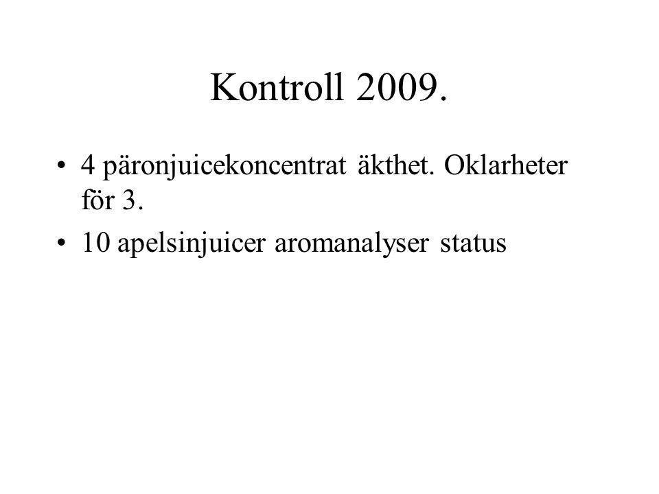 Kontroll 2009. 4 päronjuicekoncentrat äkthet. Oklarheter för 3. 10 apelsinjuicer aromanalyser status