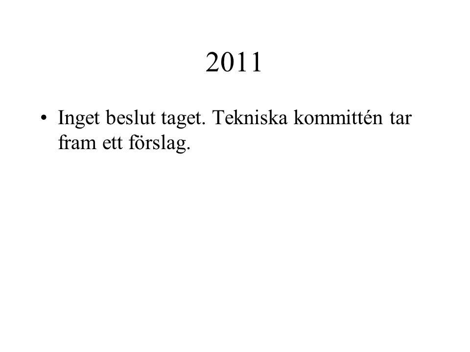 2011 Inget beslut taget. Tekniska kommittén tar fram ett förslag.