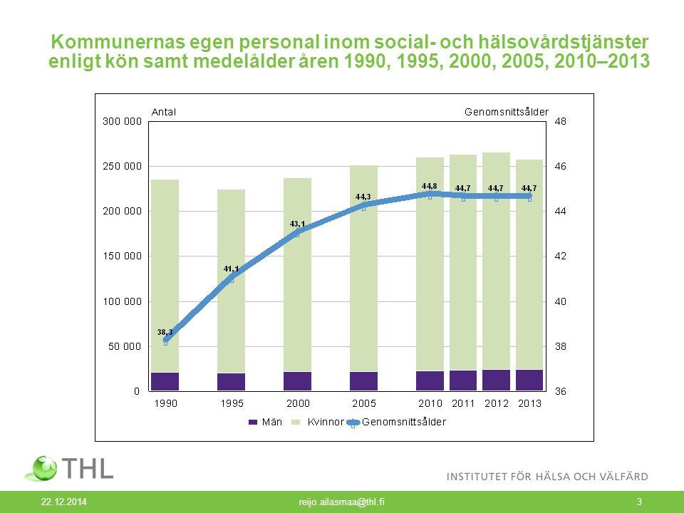 22.12.2014 reijo.ailasmaa@thl.fi3 Kommunernas egen personal inom social- och hälsovårdstjänster enligt kön samt medelålder åren 1990, 1995, 2000, 2005, 2010–2013