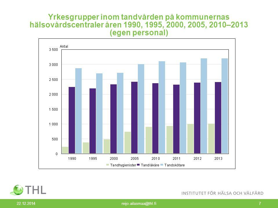 Yrkesgrupper inom tandvården på kommunernas hälsovårdscentraler åren 1990, 1995, 2000, 2005, 2010–2013 (egen personal) 22.12.2014 reijo.ailasmaa@thl.fi7
