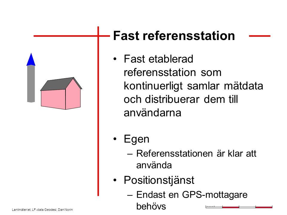 Lantmäteriet, LF-data Geodesi, Dan Norin Tillfällig referensstation Korrektioner Känd eller inmätt punkt Egen datalänk Max avstånd ca 10 km Stöldrisk Rätt koordinater