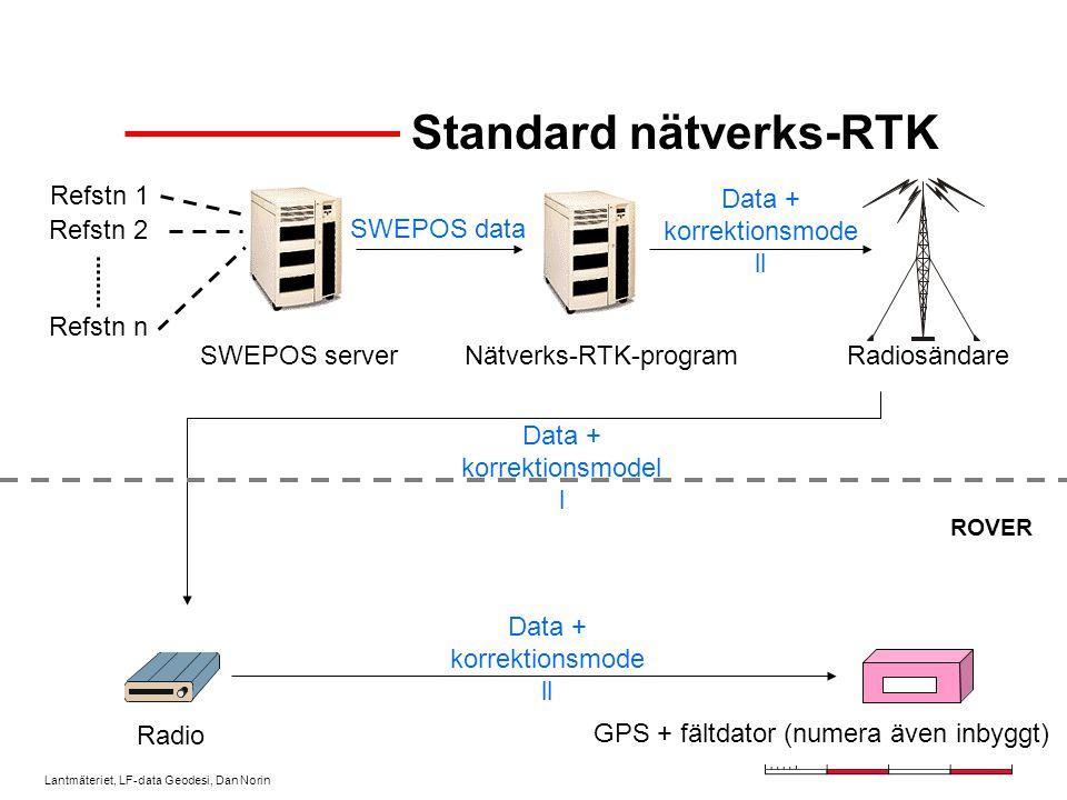 Lantmäteriet, LF-data Geodesi, Dan Norin Nätverks-RTK Korrektionsmodell för atmosfären beräknas baserat på flera referensstationer Två sätt –Standard nätverks-RTK, där korrektionsmodellen distribueras (t.ex.
