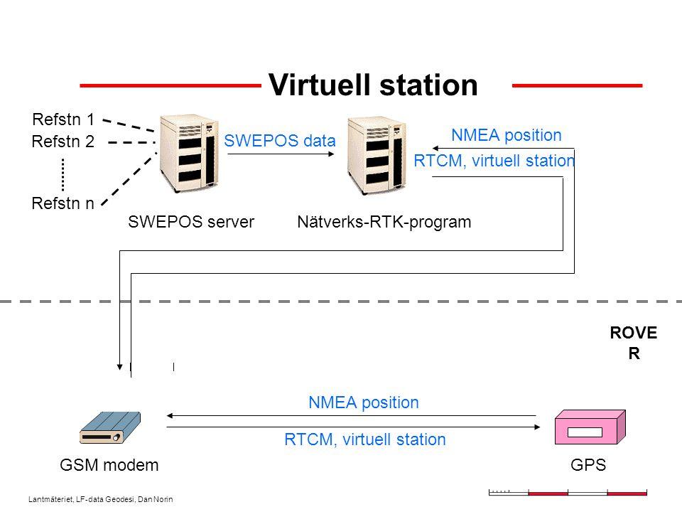 Lantmäteriet, LF-data Geodesi, Dan Norin Refstn 1 Refstn 2 Refstn n SWEPOS server Radio SWEPOS data ROVER Data + korrektionsmode ll Nätverks-RTK-programRadiosändare GPS + fältdator (numera även inbyggt) Data + korrektionsmodel l Standard nätverks-RTK