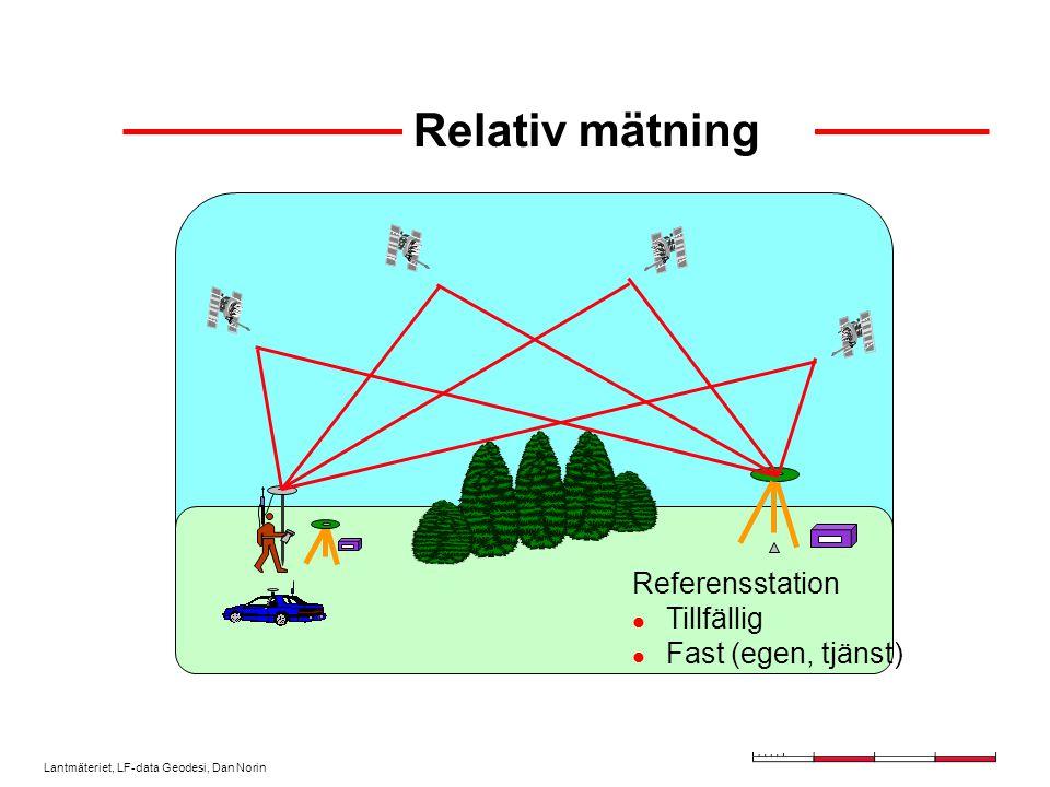 Lantmäteriet, LF-data Geodesi, Dan Norin Relativ mätning Referensstation Tillfällig Fast (egen, tjänst)