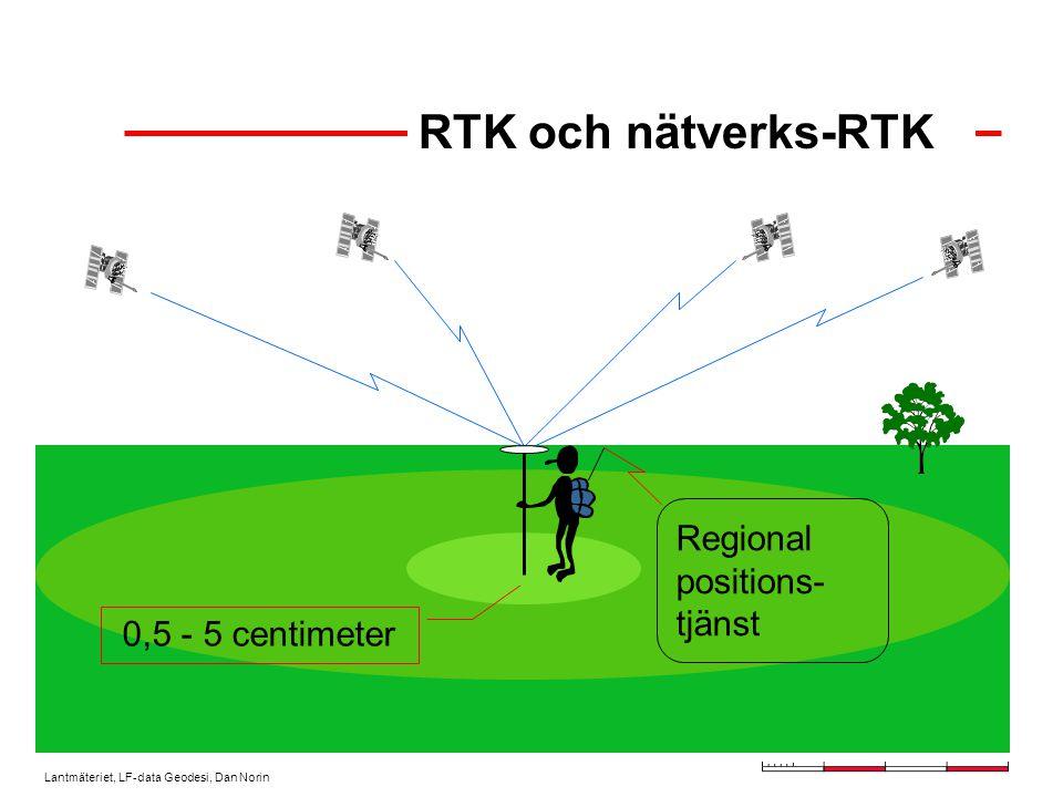 Lantmäteriet, LF-data Geodesi, Dan Norin Positionstjänster i Danmark GPSnet.dk – Nätverks-RTK –26 referensstationer GPS-Referencen –RTK –60 referensstationer Bilder från GPSnet.dk och GPS-Referencen