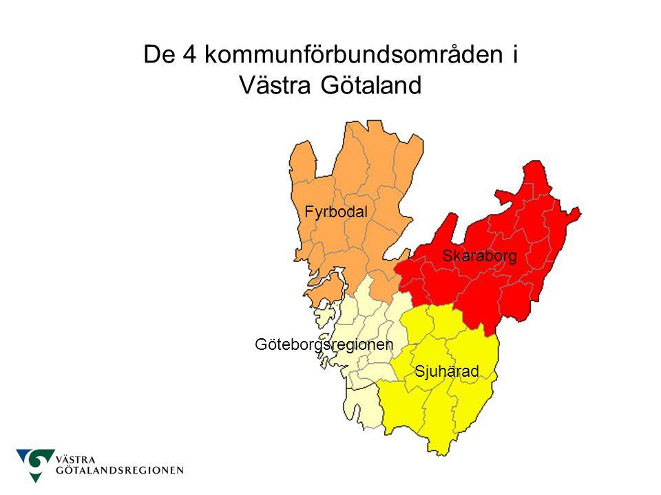 De 4 kommunförbundsområden i Västra Götaland Fyrbodal Skaraborg Sjuhärad Göteborgsregionen