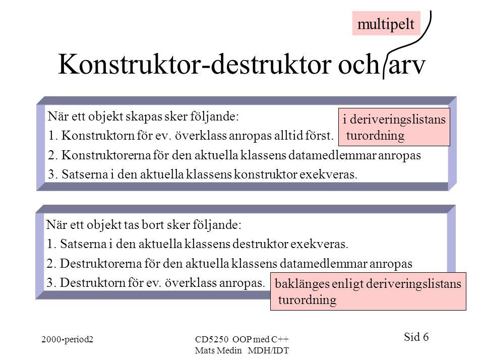 Sid 6 2000-period2CD5250 OOP med C++ Mats Medin MDH/IDT Konstruktor-destruktor och arv När ett objekt skapas sker följande: 1.