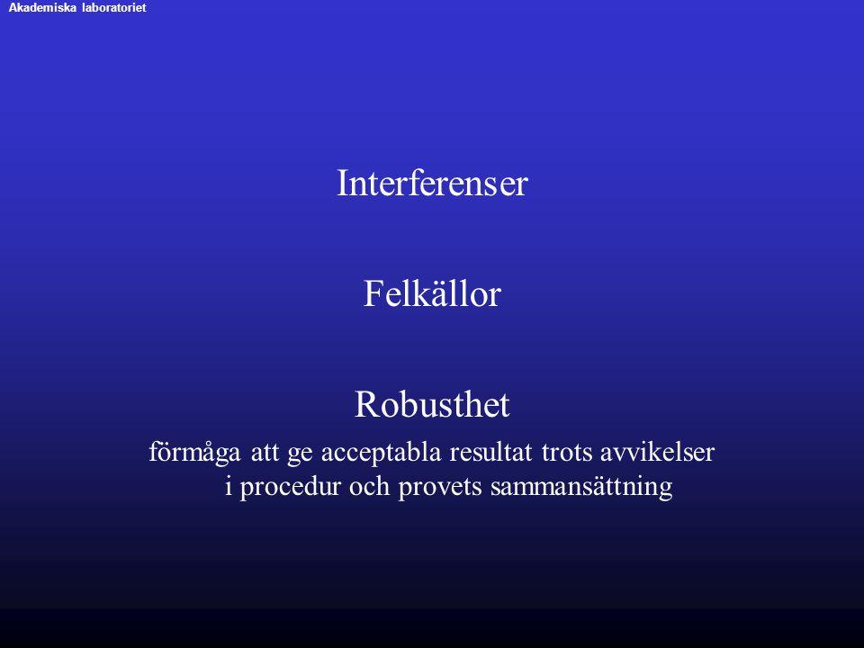 Interferenser Felkällor Robusthet förmåga att ge acceptabla resultat trots avvikelser i procedur och provets sammansättning Akademiska laboratoriet