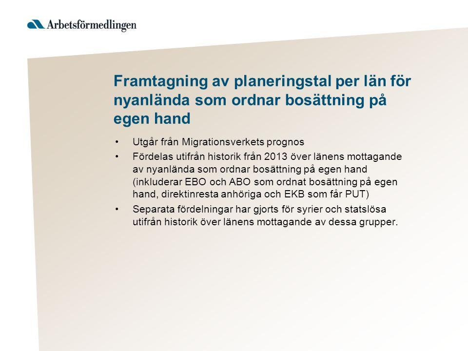 Framtagning av planeringstal per län för nyanlända som ordnar bosättning på egen hand Utgår från Migrationsverkets prognos Fördelas utifrån historik f