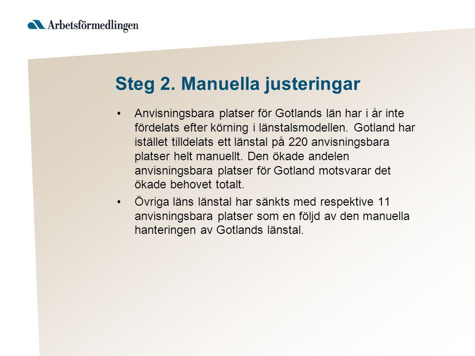 Steg 2. Manuella justeringar Anvisningsbara platser för Gotlands län har i år inte fördelats efter körning i länstalsmodellen. Gotland har istället ti