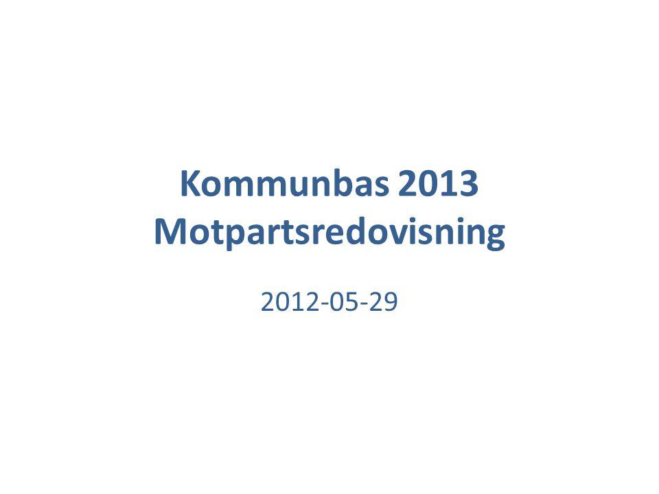Kommunbas 2013 Motpartsredovisning 2012-05-29