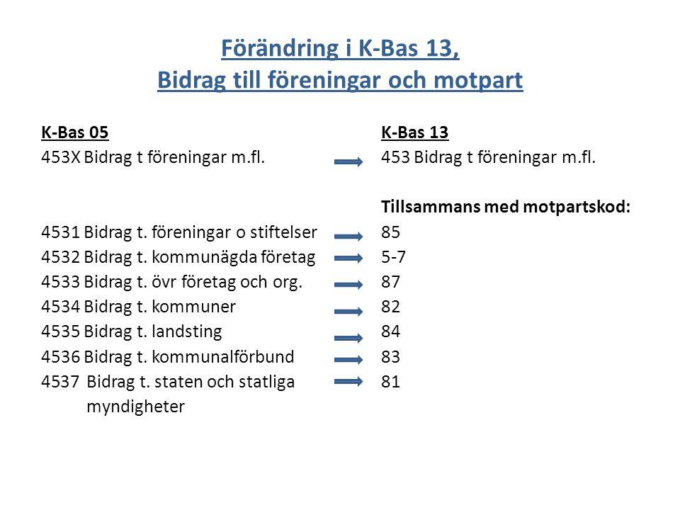 Förändring i K-Bas 13, Bidrag till föreningar och motpart K-Bas 05K-Bas 13 453X Bidrag t föreningar m.fl.453 Bidrag t föreningar m.fl. Tillsammans med