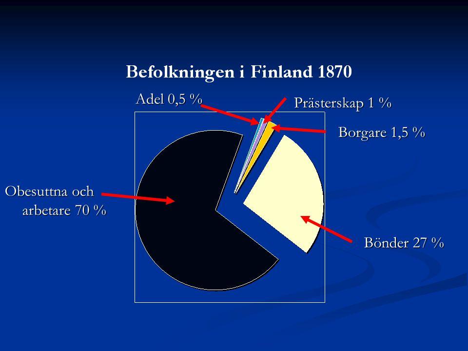 Obesuttna och arbetare 70 % Bönder 27 % Borgare 1,5 % Prästerskap 1 % Adel 0,5 %