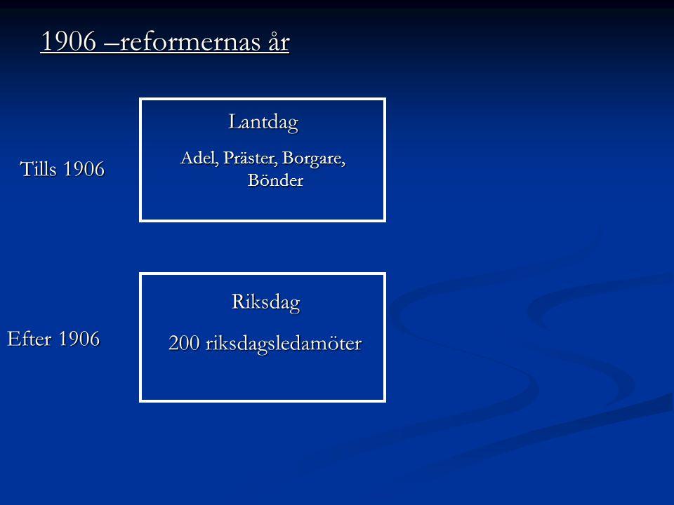 1906 –reformernas år Lantdag Adel, Präster, Borgare, Bönder Tills 1906 Efter 1906 Riksdag 200 riksdagsledamöter