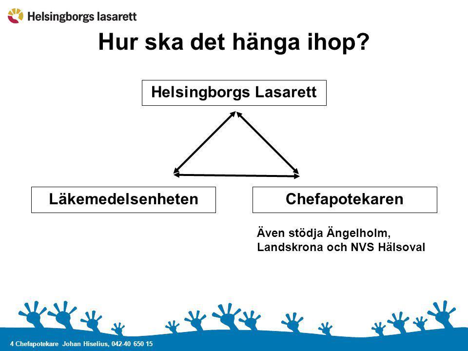 4 Chefapotekare Johan Hiselius, 042-40 650 15 Helsingborgs Lasarett LäkemedelsenhetenChefapotekaren Hur ska det hänga ihop? Även stödja Ängelholm, Lan