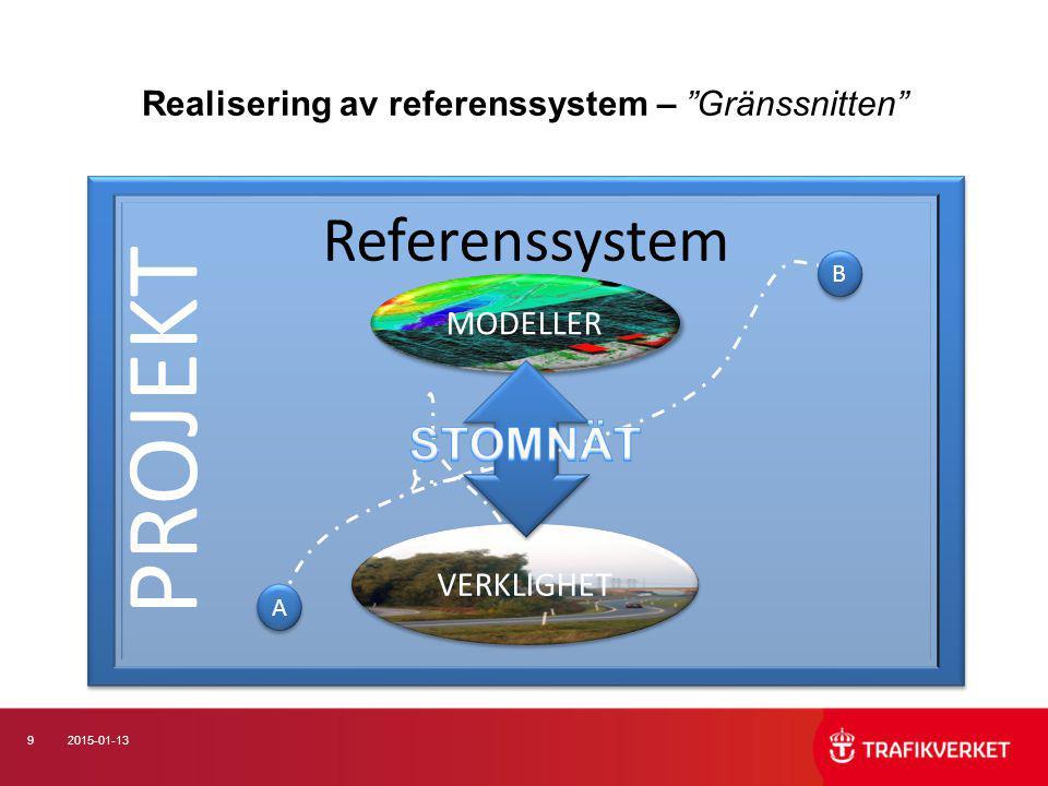 """9 Realisering av referenssystem – """"Gränssnitten"""" PROJEKT Referenssystem B B A A MODELLER VERKLIGHET"""