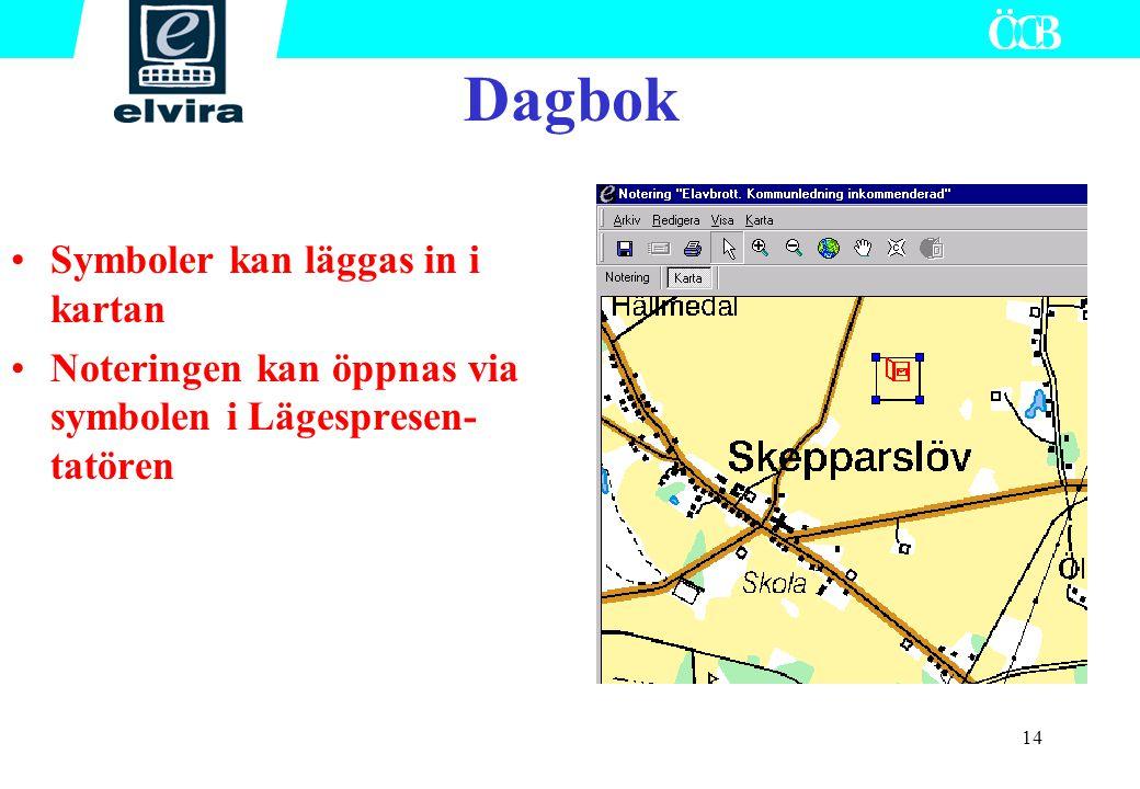 14 Symboler kan läggas in i kartan Noteringen kan öppnas via symbolen i Lägespresen- tatören Dagbok