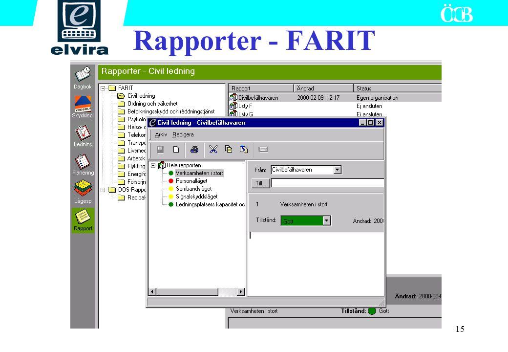 15 Rapporter - FARIT