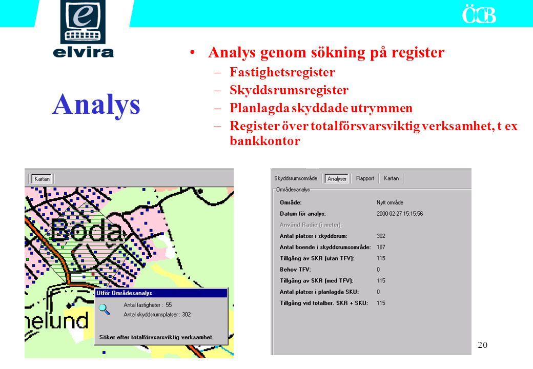20 Analys Analys genom sökning på register –Fastighetsregister –Skyddsrumsregister –Planlagda skyddade utrymmen –Register över totalförsvarsviktig ver