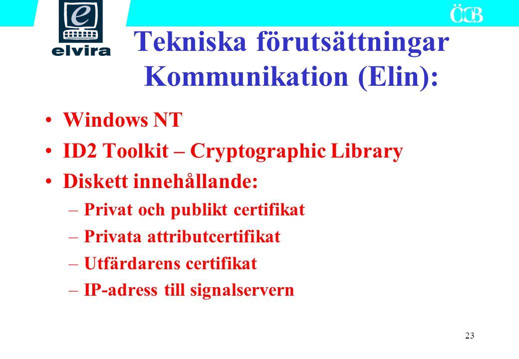 23 Tekniska förutsättningar Kommunikation (Elin): Windows NT ID2 Toolkit – Cryptographic Library Diskett innehållande: –Privat och publikt certifikat