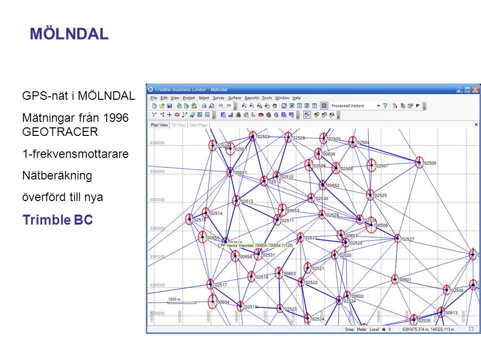 MÖLNDAL GPS-nät i MÖLNDAL Mätningar från 1996 GEOTRACER 1-frekvensmottarare Nätberäkning överförd till nya Trimble BC
