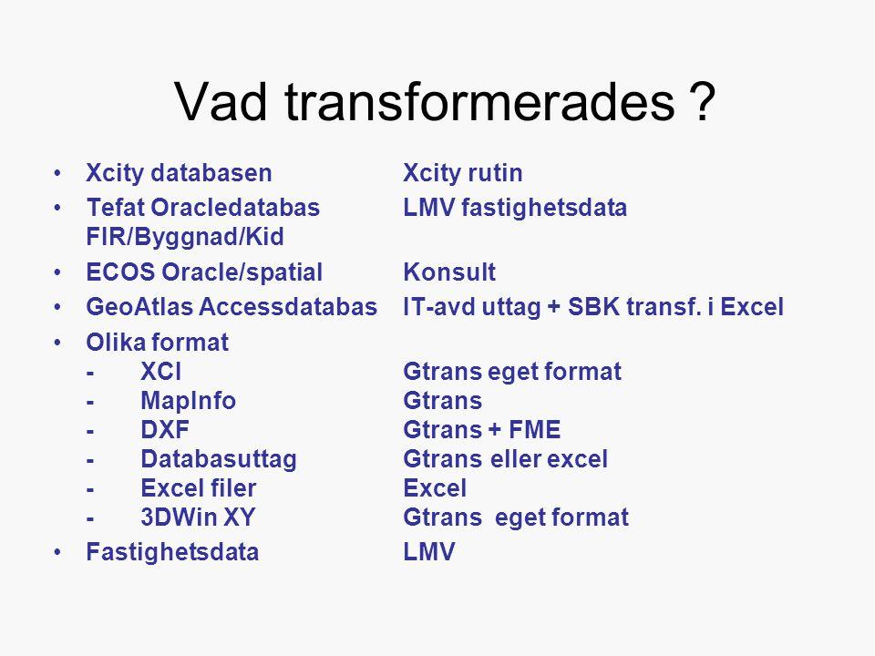 Vad transformerades ? Xcity databasen Xcity rutin Tefat OracledatabasLMV fastighetsdata FIR/Byggnad/Kid ECOS Oracle/spatialKonsult GeoAtlas Accessdata