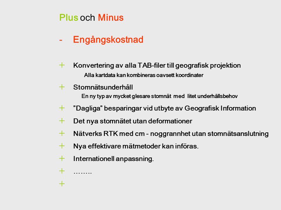 Plus och Minus  Konvertering av alla TAB-filer till geografisk projektion Alla kartdata kan kombineras oavsett koordinater  Stomnätsunderhåll En ny