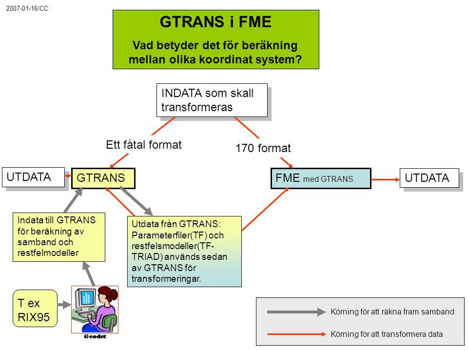 GTRANS i FME Vad betyder det för beräkning mellan olika koordinat system? GTRANSFME med GTRANS Indata till GTRANS för beräkning av samband och restfel