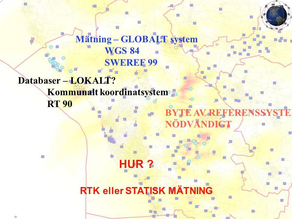 Mätning – GLOBALT system WGS 84 SWEREF 99 Databaser – LOKALT? Kommunalt koordinatsystem RT 90 BYTE AV REFERENSSYSTEM NÖDVÄNDIGT HUR ? RTK eller STATIS