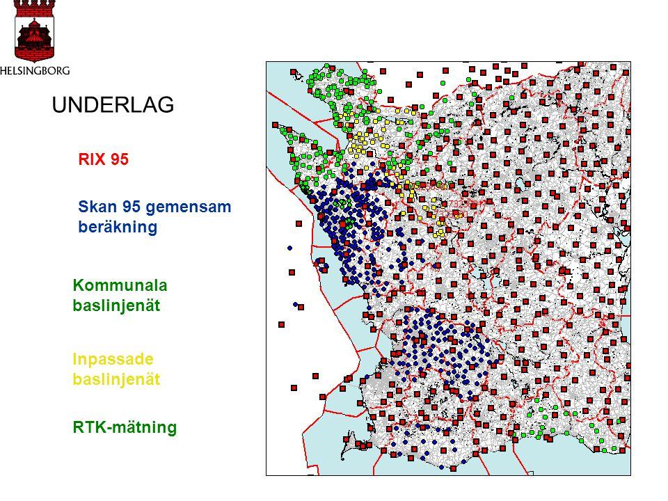 UNDERLAG RIX 95 Skan 95 gemensam beräkning Kommunala baslinjenät Inpassade baslinjenät RTK-mätning