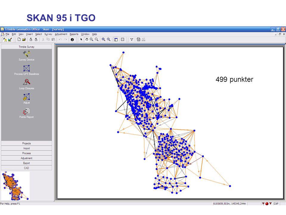 Utveckling av GPS-tekniken Kombinera med totalstation = GLOBAL STATION S t X Y