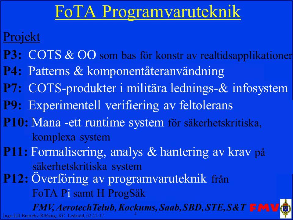 5 Inga-Lill Bratteby-Ribbing, KC Ledstöd, 02-12-17 FoTA P12: Överföring till industrin av programvaruteknik för säkerhetskritiska system Målsättning  Överföra programvaruteknik från FoTA-program samt från projekt H ProgSäk till eget företag  Vara referensgrupp till övriga FoTA-program.