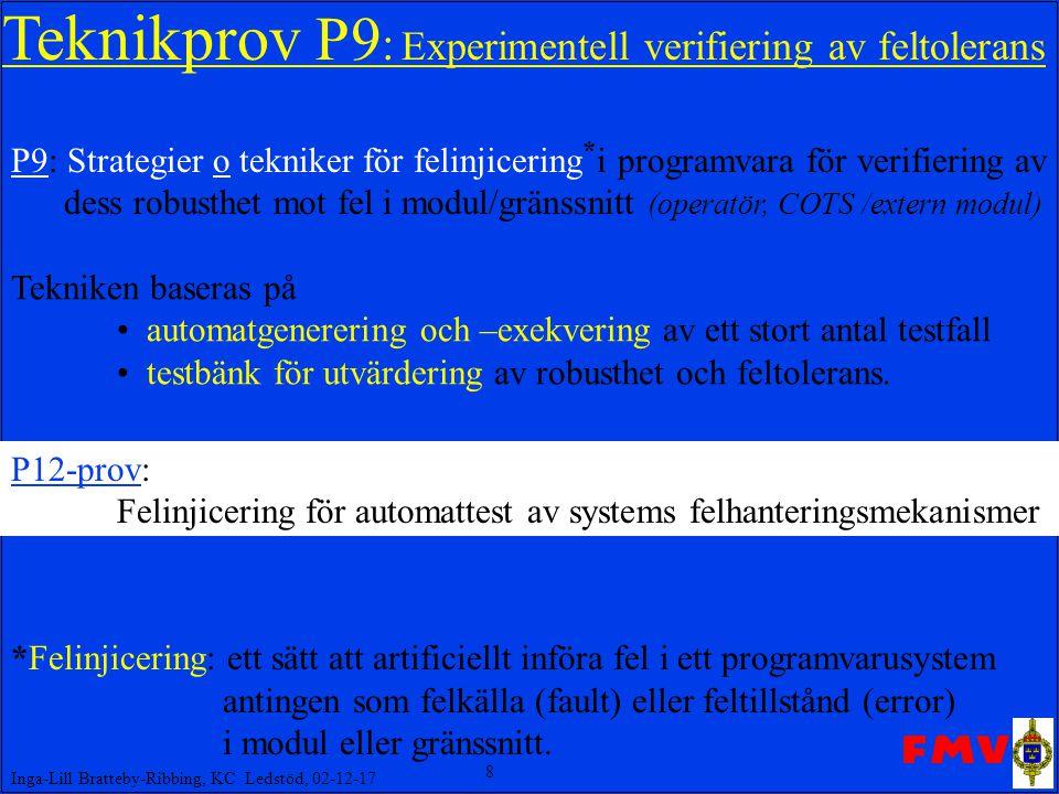 8 Inga-Lill Bratteby-Ribbing, KC Ledstöd, 02-12-17 Teknikprov P9 : Experimentell verifiering av feltolerans P9: Strategier o tekniker för felinjicering * i programvara för verifiering av …..dess robusthet mot fel i modul/gränssnitt (operatör, COTS /extern modul) *Felinjicering: ett sätt att artificiellt införa fel i ett programvarusystem antingen som felkälla (fault) eller feltillstånd (error) i modul eller gränssnitt.