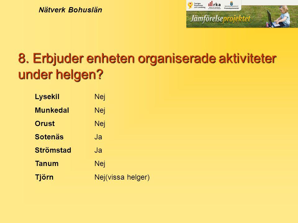 8.Erbjuder enheten organiserade aktiviteter under helgen.