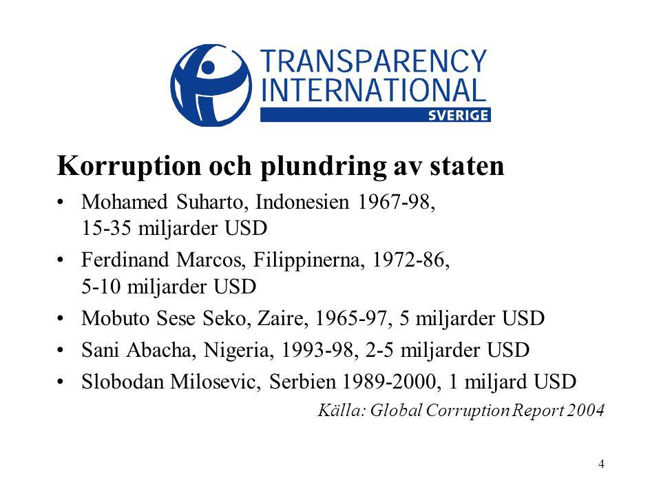 4 Korruption och plundring av staten Mohamed Suharto, Indonesien 1967-98, 15-35 miljarder USD Ferdinand Marcos, Filippinerna, 1972-86, 5-10 miljarder USD Mobuto Sese Seko, Zaire, 1965-97, 5 miljarder USD Sani Abacha, Nigeria, 1993-98, 2-5 miljarder USD Slobodan Milosevic, Serbien 1989-2000, 1 miljard USD Källa: Global Corruption Report 2004