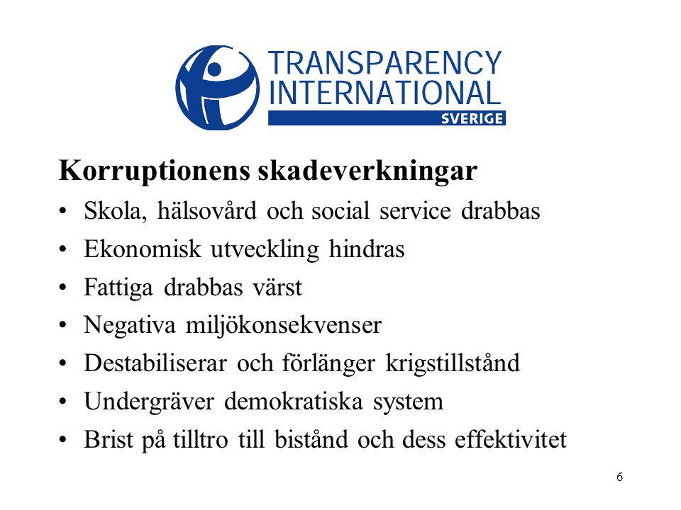 6 Korruptionens skadeverkningar Skola, hälsovård och social service drabbas Ekonomisk utveckling hindras Fattiga drabbas värst Negativa miljökonsekvenser Destabiliserar och förlänger krigstillstånd Undergräver demokratiska system Brist på tilltro till bistånd och dess effektivitet