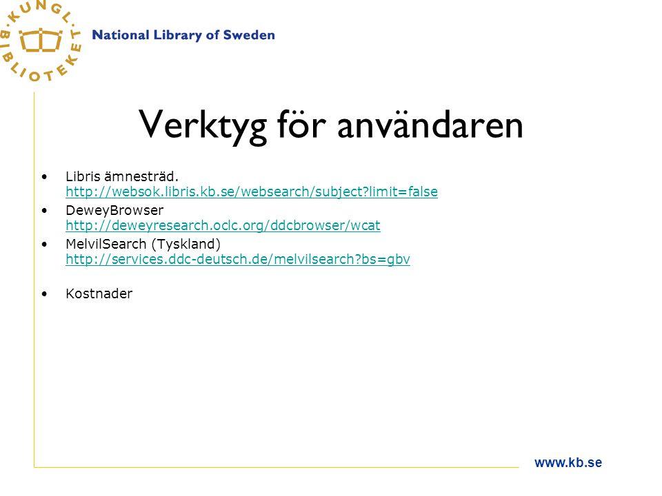 www.kb.se Verktyg för användaren Libris ämnesträd. http://websok.libris.kb.se/websearch/subject?limit=false http://websok.libris.kb.se/websearch/subje