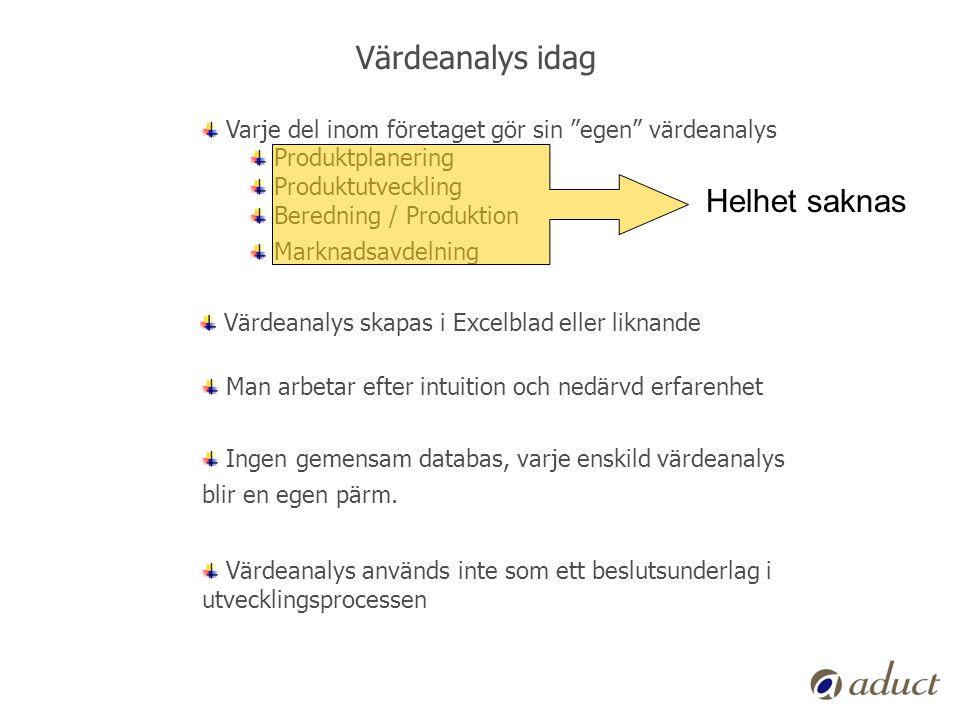 """Värdeanalys idag Varje del inom företaget gör sin """"egen"""" värdeanalys Produktplanering Produktutveckling Beredning / Produktion Marknadsavdelning Helhe"""